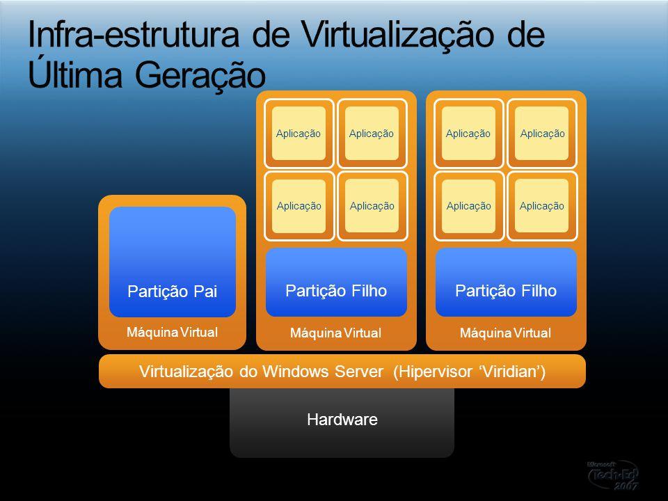 Infra-estrutura de Virtualização de Última Geração