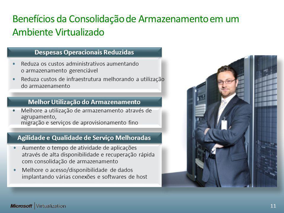 Benefícios da Consolidação de Armazenamento em um Ambiente Virtualizado