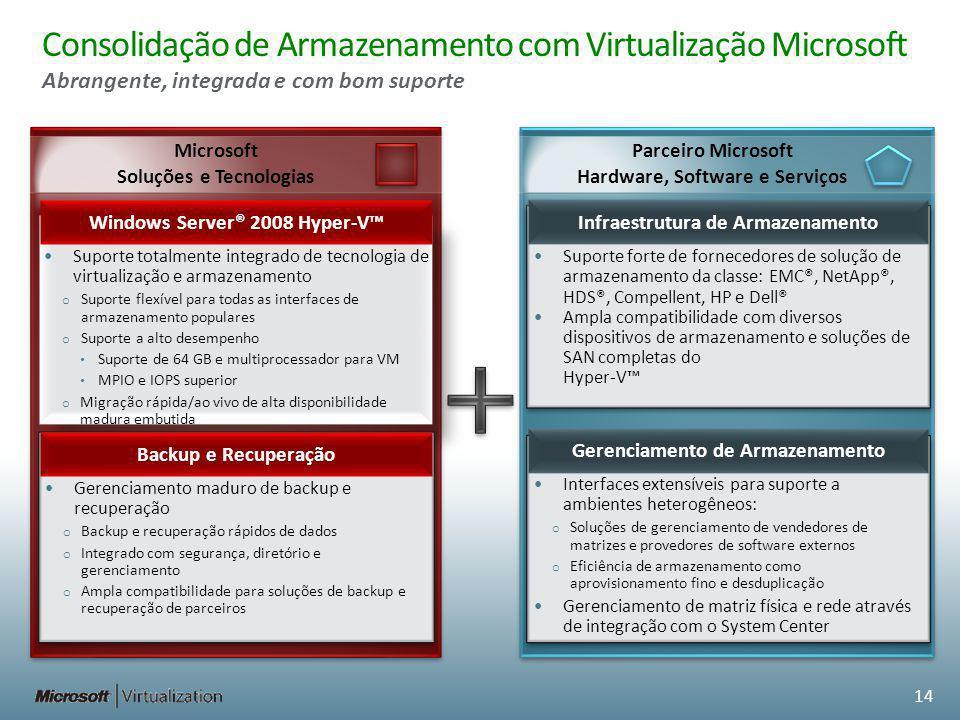 Consolidação de Armazenamento com Virtualização Microsoft Abrangente, integrada e com bom suporte