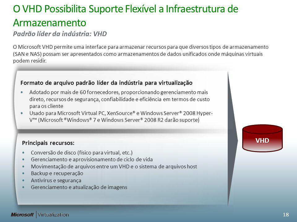 O VHD Possibilita Suporte Flexível a Infraestrutura de Armazenamento Padrão líder da indústria: VHD