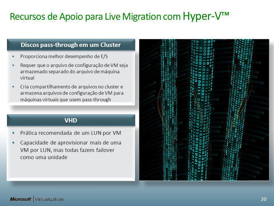 Recursos de Apoio para Live Migration com Hyper-V™