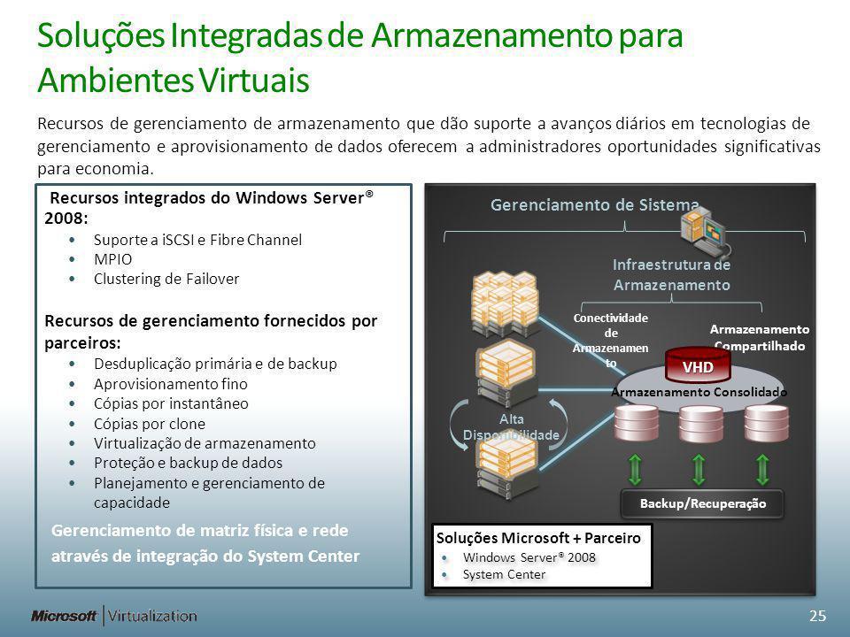 Soluções Integradas de Armazenamento para Ambientes Virtuais