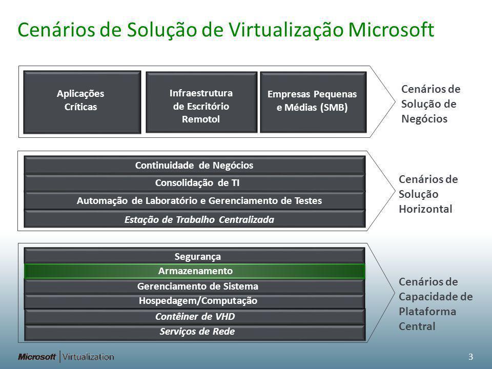 Cenários de Solução de Virtualização Microsoft
