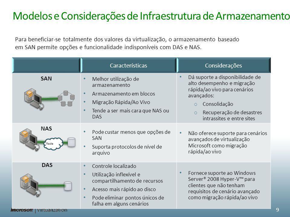 Modelos e Considerações de Infraestrutura de Armazenamento