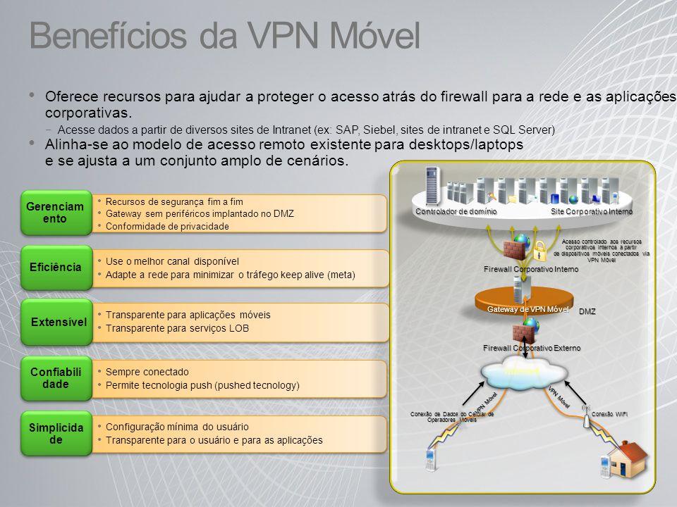 Benefícios da VPN Móvel