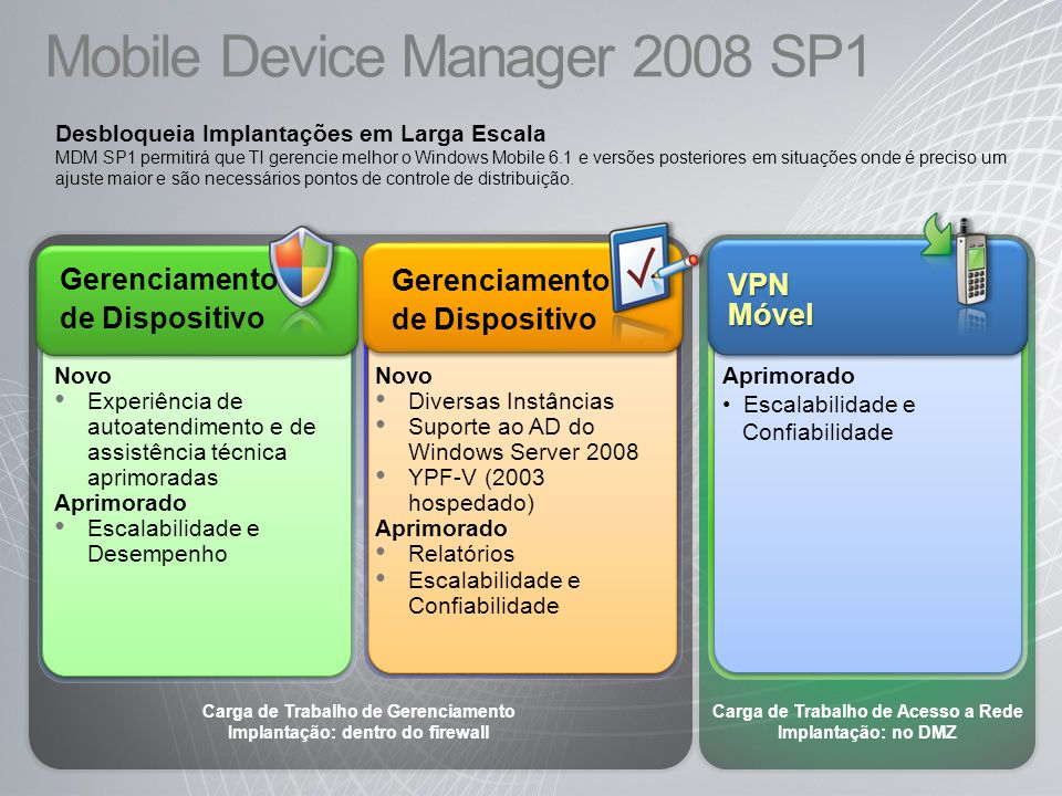 Mobile Device Manager 2008 SP1