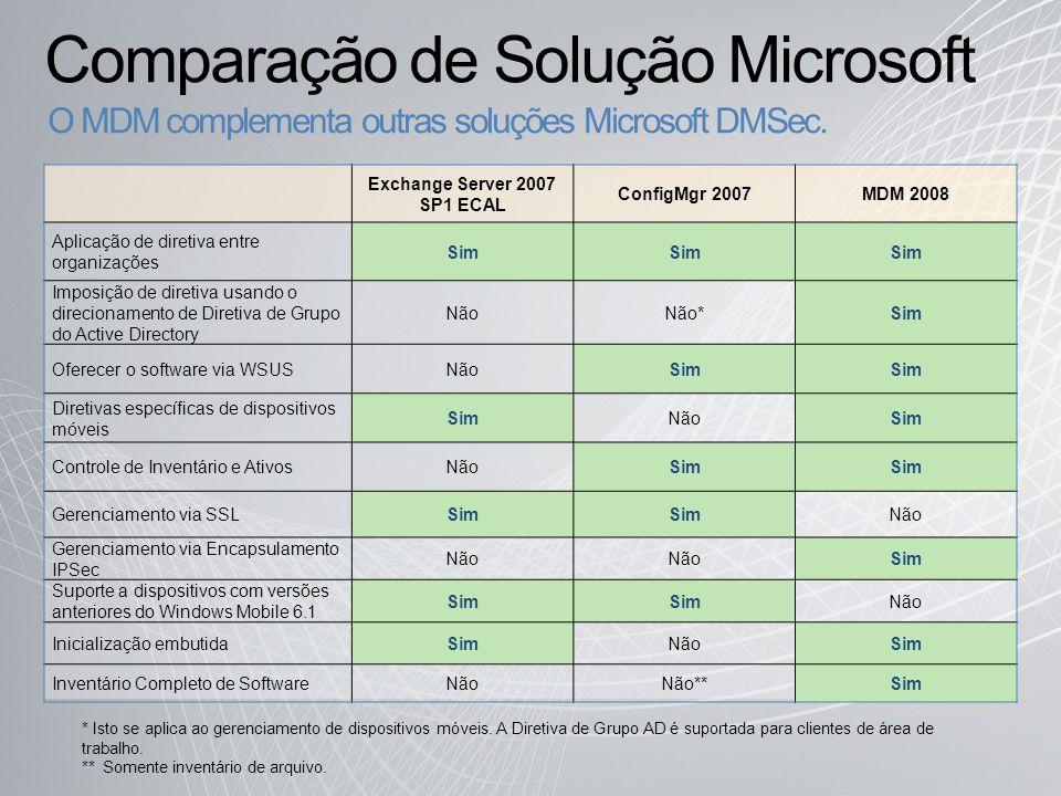 Comparação de Solução Microsoft