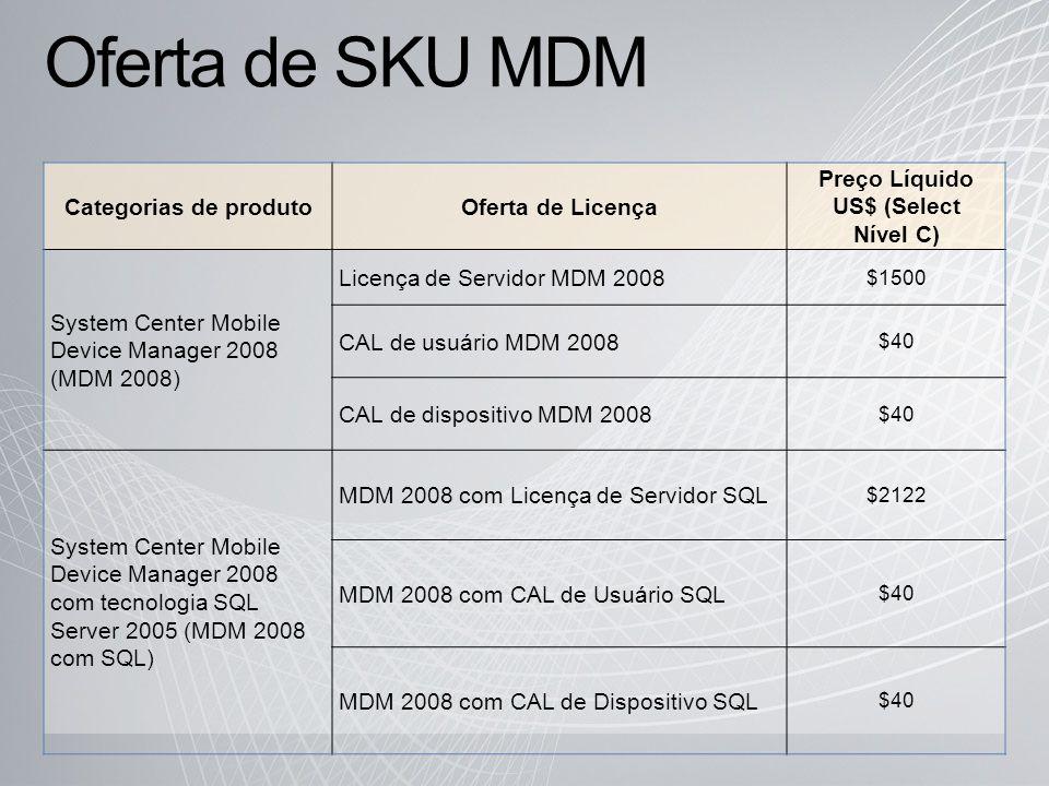 Preço Líquido US$ (Select Nível C)