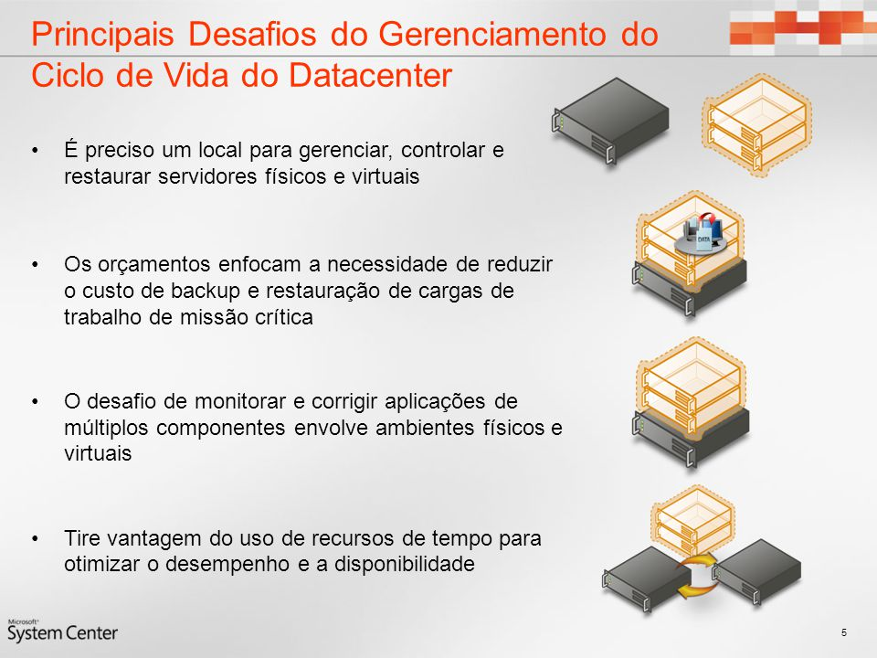 Principais Desafios do Gerenciamento do Ciclo de Vida do Datacenter