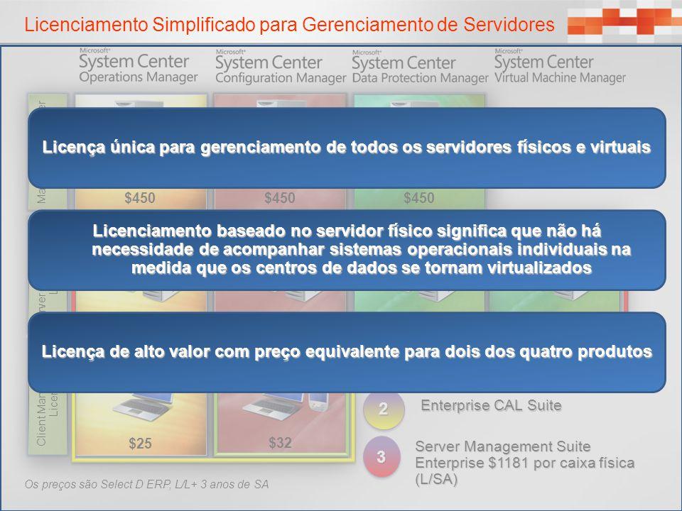 Licenciamento Simplificado para Gerenciamento de Servidores