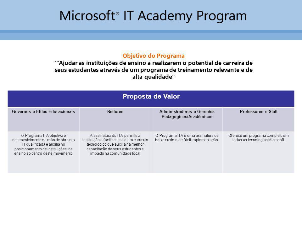 Proposta de Valor Objetivo do Programa
