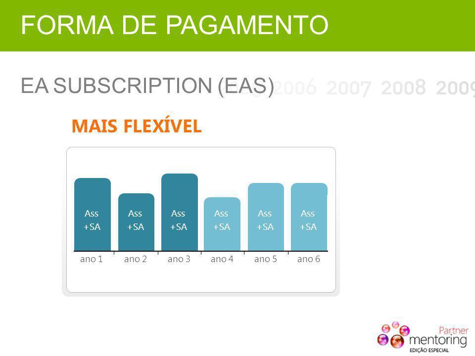 FORMA DE PAGAMENTO EA SUBSCRIPTION (EAS) MAIS FLEXÍVEL Ass +SA ano 1