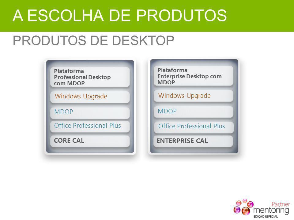 A ESCOLHA DE PRODUTOS PRODUTOS DE DESKTOP Windows Upgrade