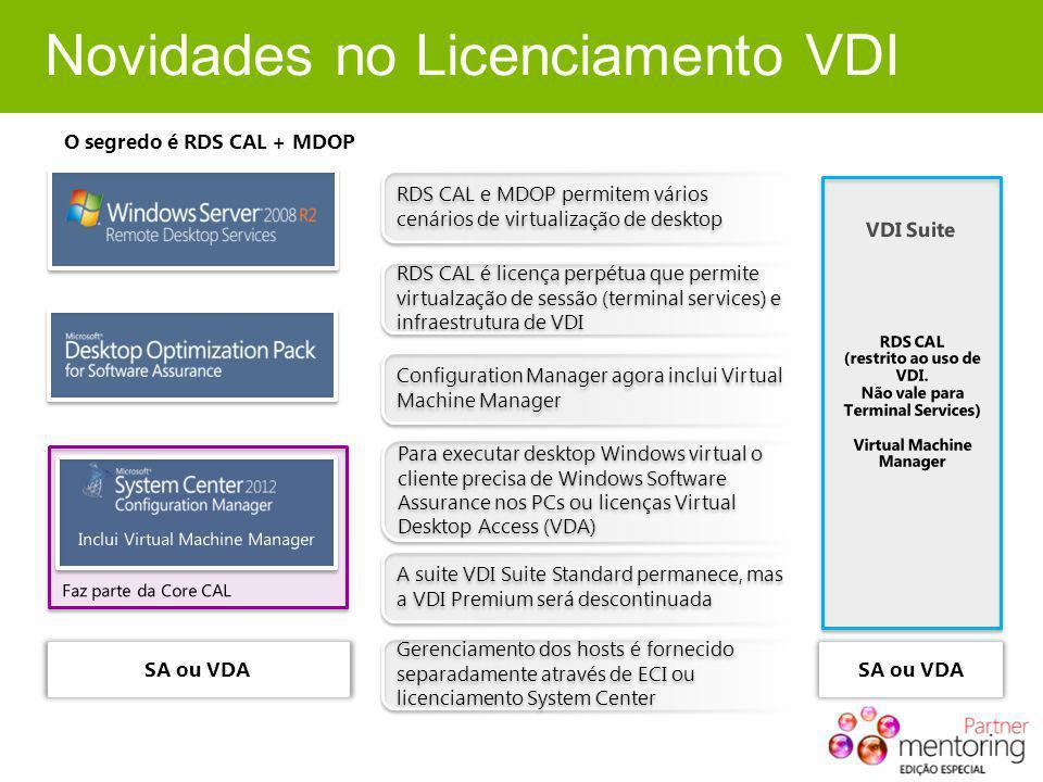 Novidades no Licenciamento VDI