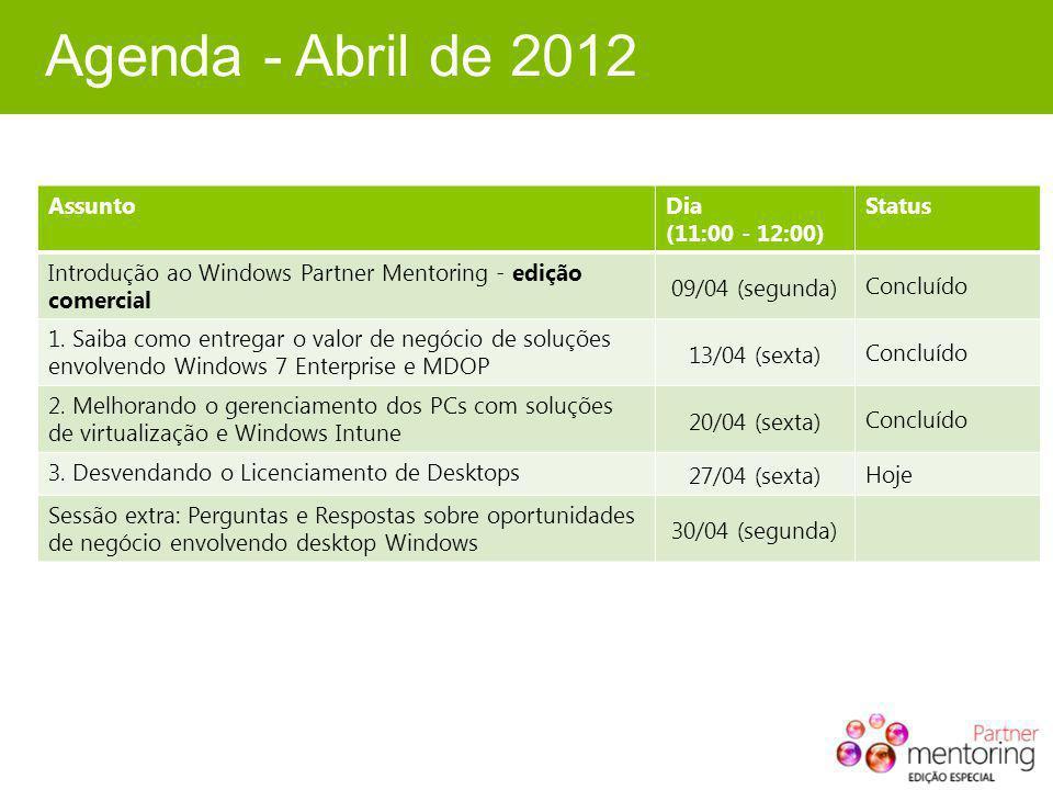 Agenda - Abril de 2012 Assunto Dia (11:00 - 12:00) Status