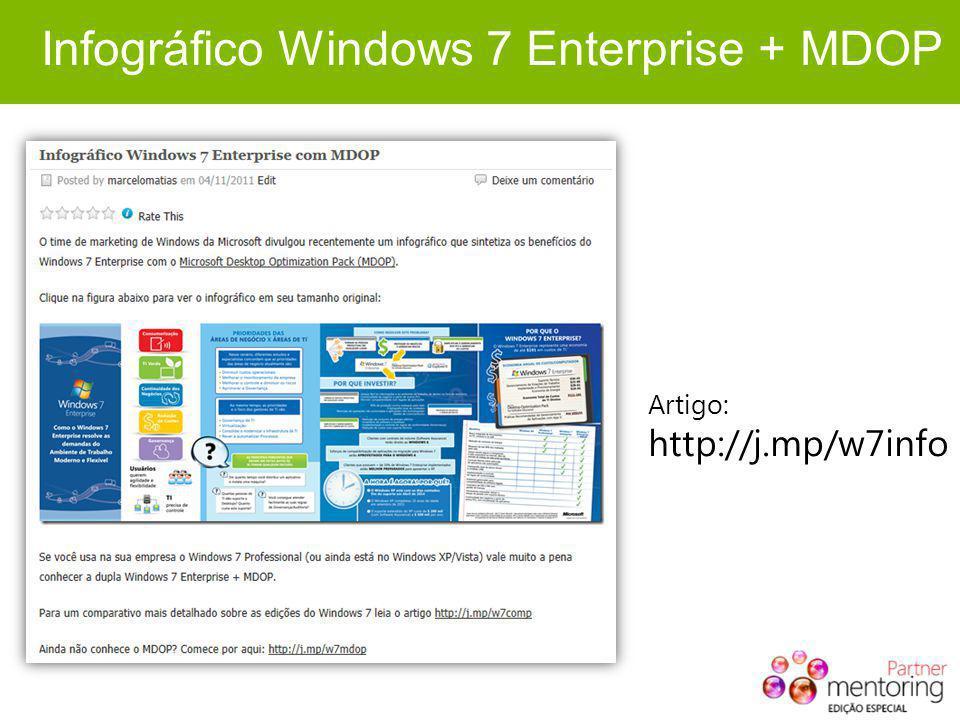 Infográfico Windows 7 Enterprise + MDOP