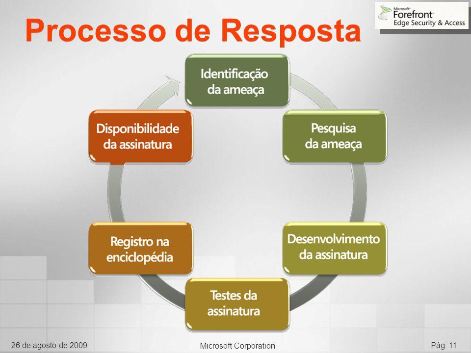 Processo de Resposta NIS