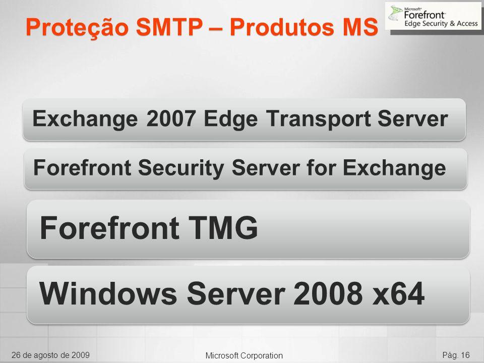Proteção SMTP – Produtos MS