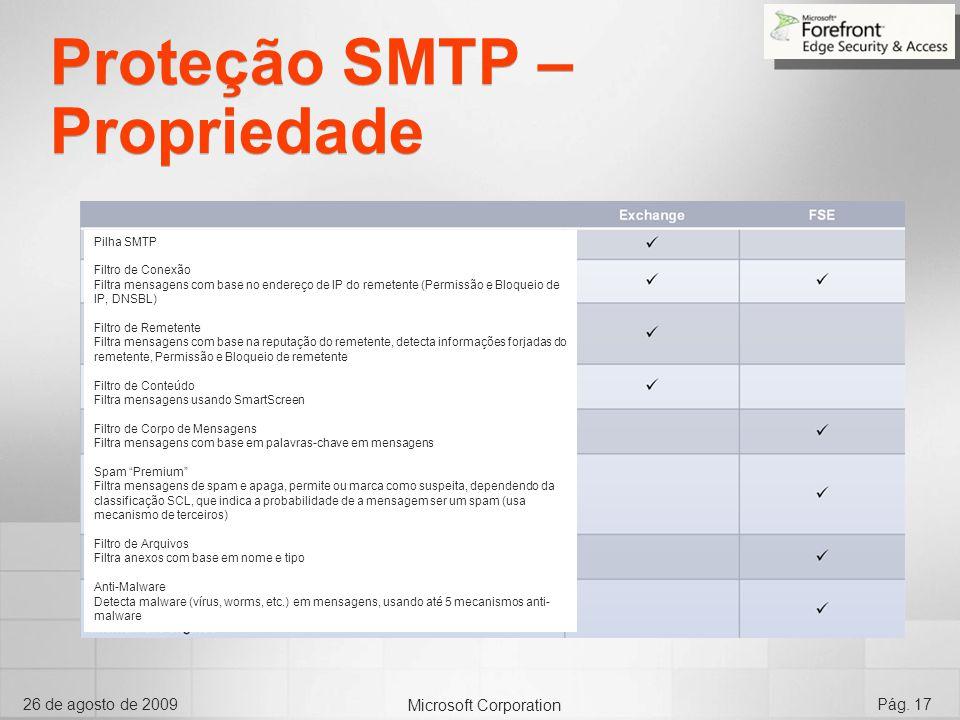 Proteção SMTP – Propriedade