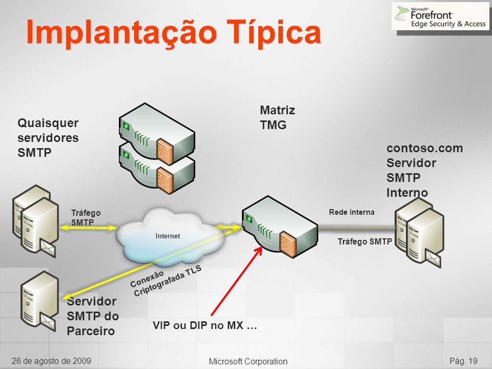 Implantação Típica Matriz Quaisquer servidores SMTP TMG