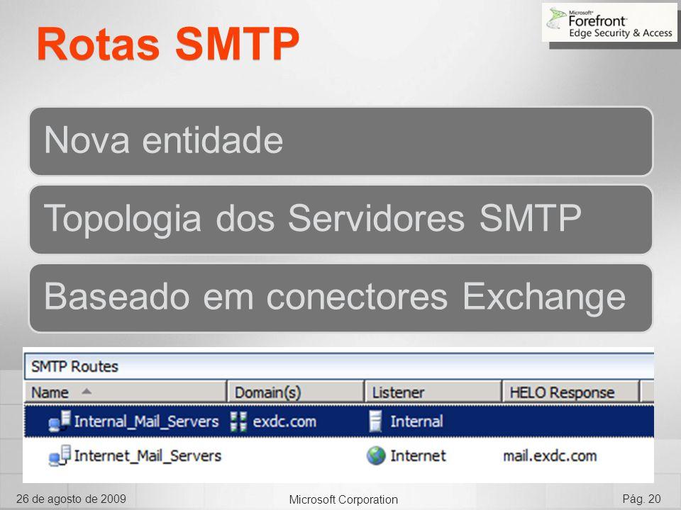 Rotas SMTP Nova entidade Topologia dos Servidores SMTP