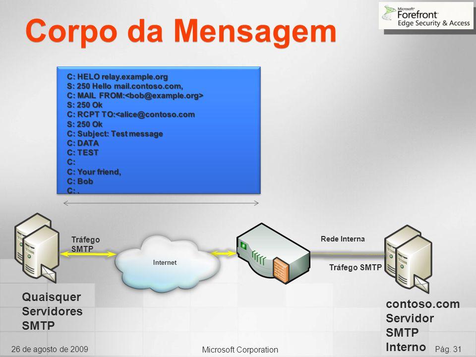 Corpo da Mensagem Quaisquer Servidores SMTP