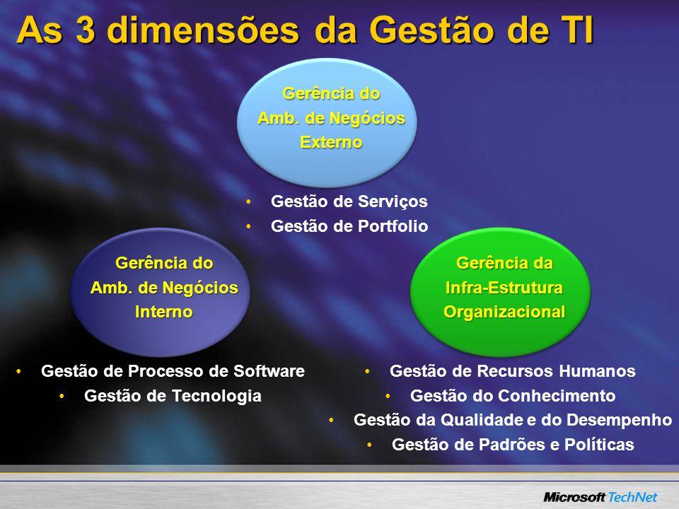 As 3 dimensões da Gestão de TI