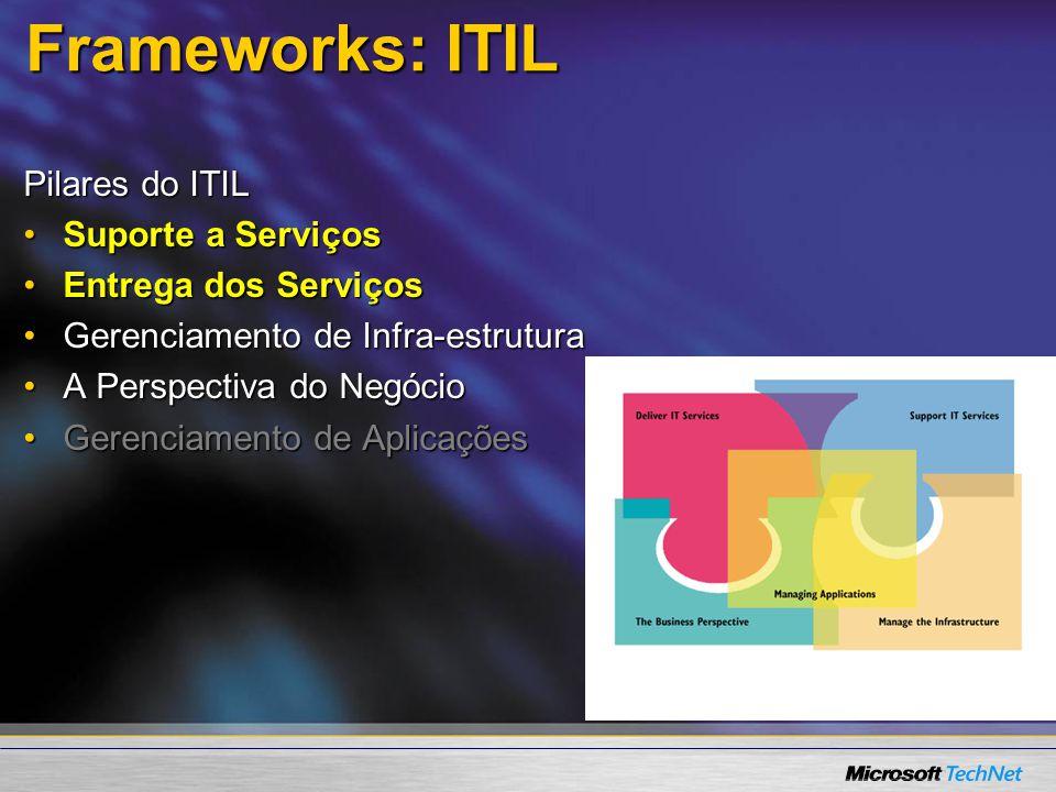 Frameworks: ITIL Pilares do ITIL Suporte a Serviços