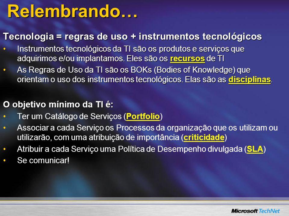 Relembrando… Tecnologia = regras de uso + instrumentos tecnológicos