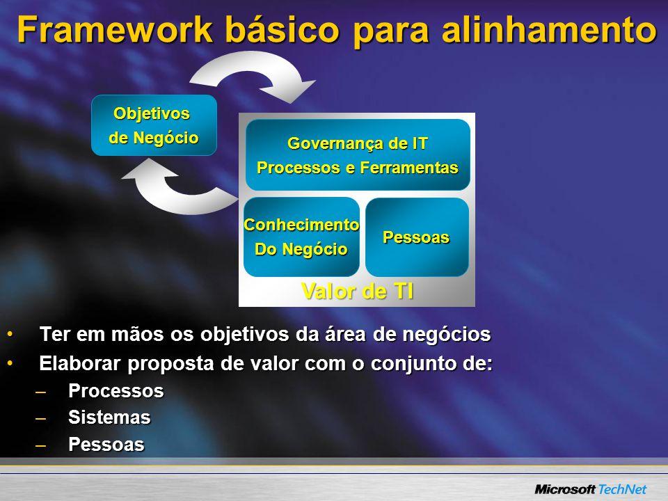Framework básico para alinhamento