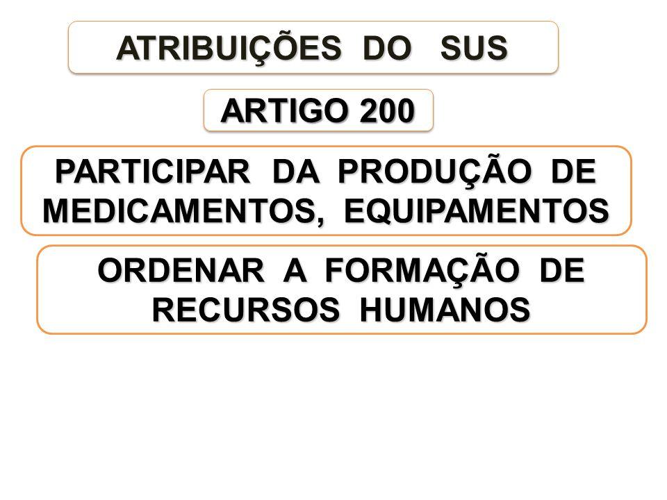 PARTICIPAR DA PRODUÇÃO DE MEDICAMENTOS, EQUIPAMENTOS