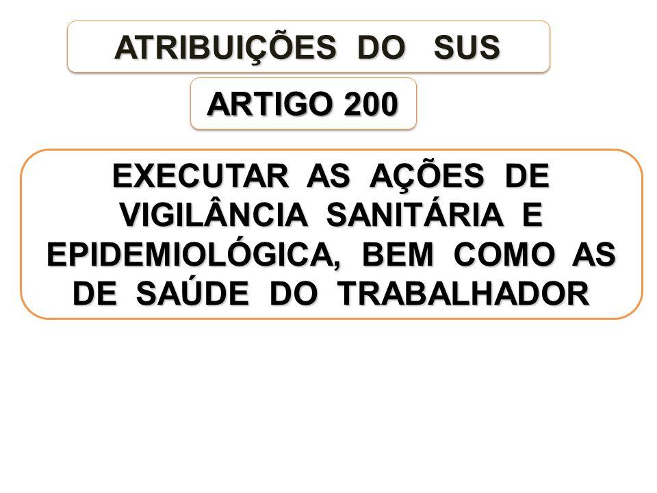 ATRIBUIÇÕES DO SUS ARTIGO 200.