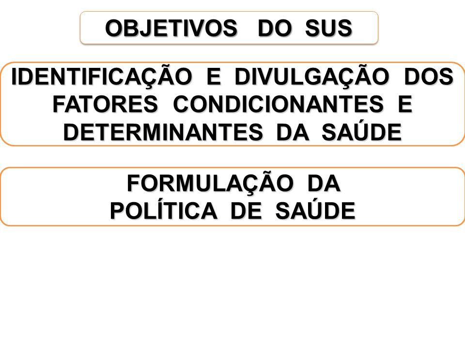 OBJETIVOS DO SUS IDENTIFICAÇÃO E DIVULGAÇÃO DOS FATORES CONDICIONANTES E DETERMINANTES DA SAÚDE.