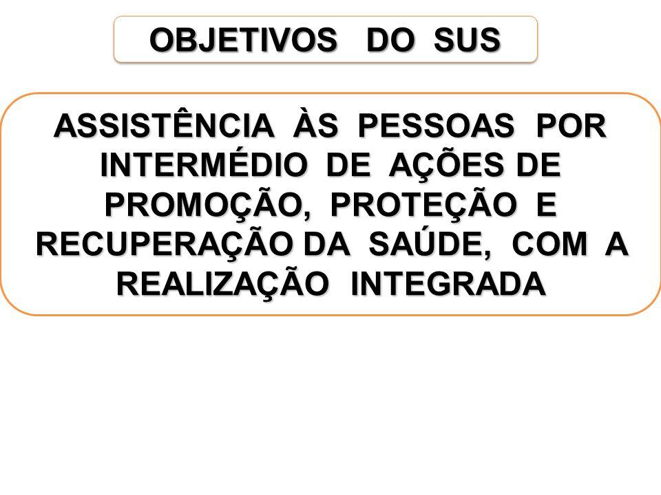 OBJETIVOS DO SUS
