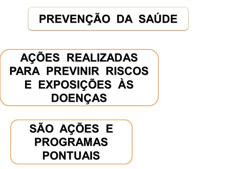 AÇÕES REALIZADAS PARA PREVINIR RISCOS E EXPOSIÇÕES ÀS DOENÇAS