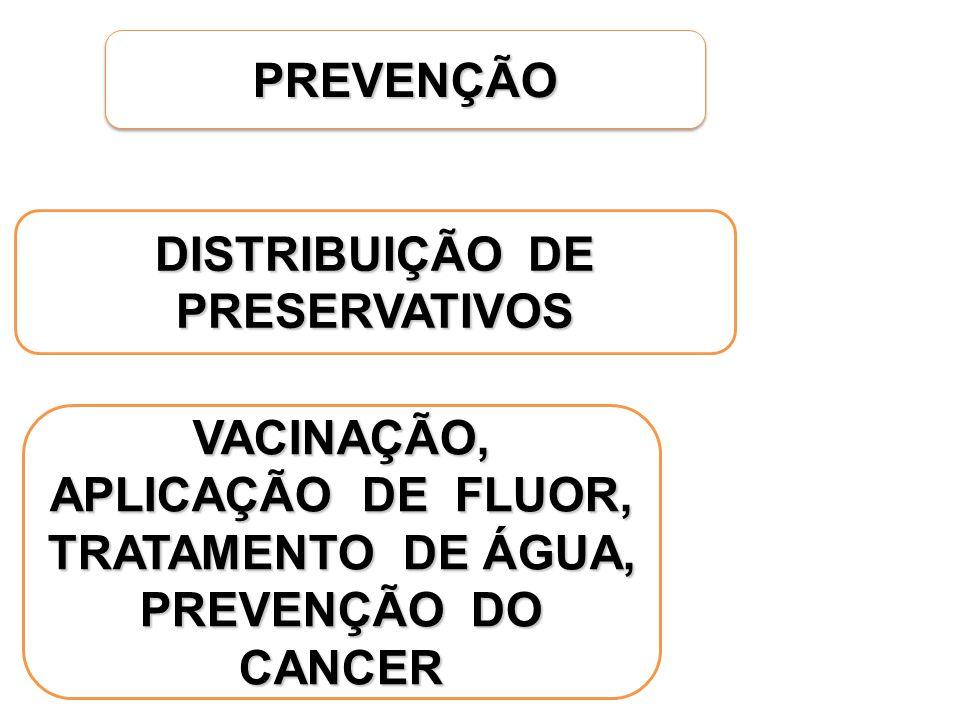 DISTRIBUIÇÃO DE PRESERVATIVOS