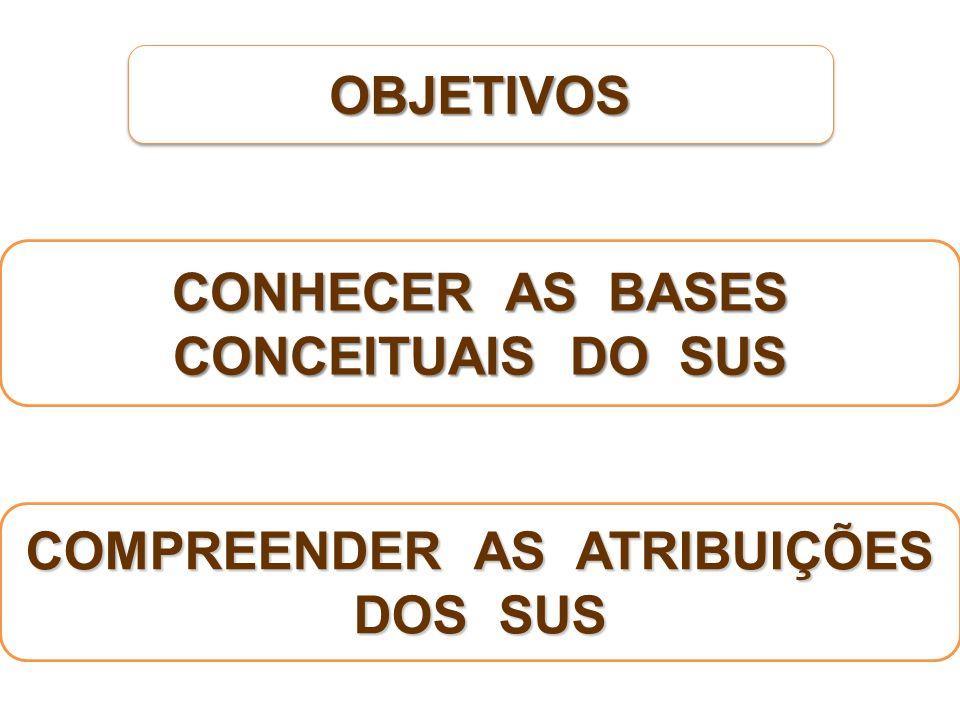 CONHECER AS BASES CONCEITUAIS DO SUS