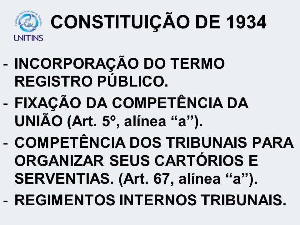 CONSTITUIÇÃO DE 1934 INCORPORAÇÃO DO TERMO REGISTRO PÚBLICO.