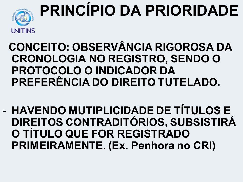 PRINCÍPIO DA PRIORIDADE