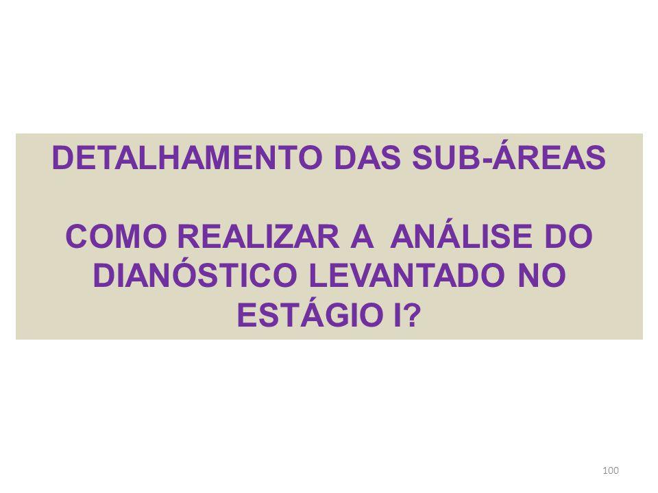 DETALHAMENTO DAS SUB-ÁREAS