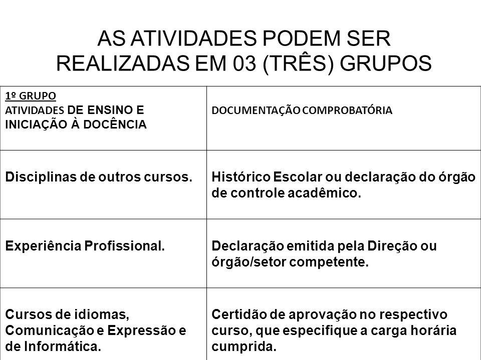 AS ATIVIDADES PODEM SER REALIZADAS EM 03 (TRÊS) GRUPOS