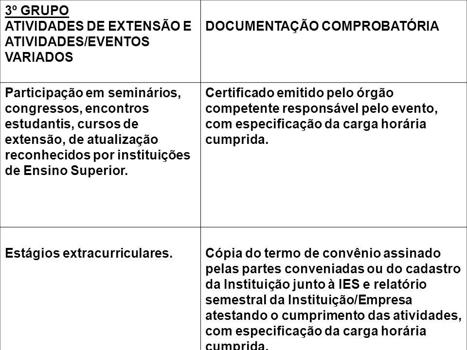 3º GRUPO ATIVIDADES DE EXTENSÃO E ATIVIDADES/EVENTOS VARIADOS. DOCUMENTAÇÃO COMPROBATÓRIA.