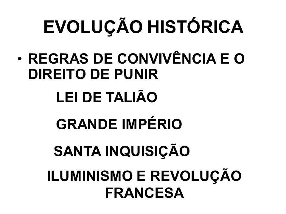 ILUMINISMO E REVOLUÇÃO FRANCESA