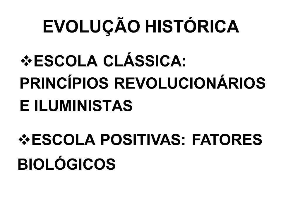 EVOLUÇÃO HISTÓRICA ESCOLA CLÁSSICA: PRINCÍPIOS REVOLUCIONÁRIOS E ILUMINISTAS.