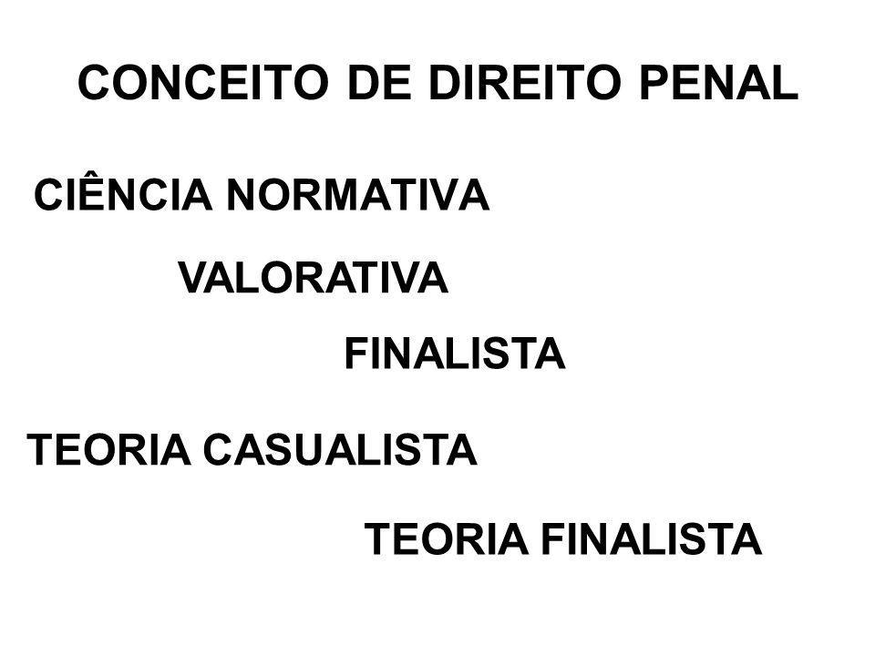 CONCEITO DE DIREITO PENAL