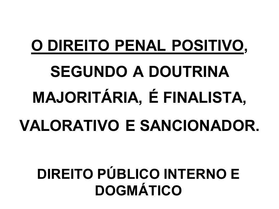 DIREITO PÚBLICO INTERNO E DOGMÁTICO