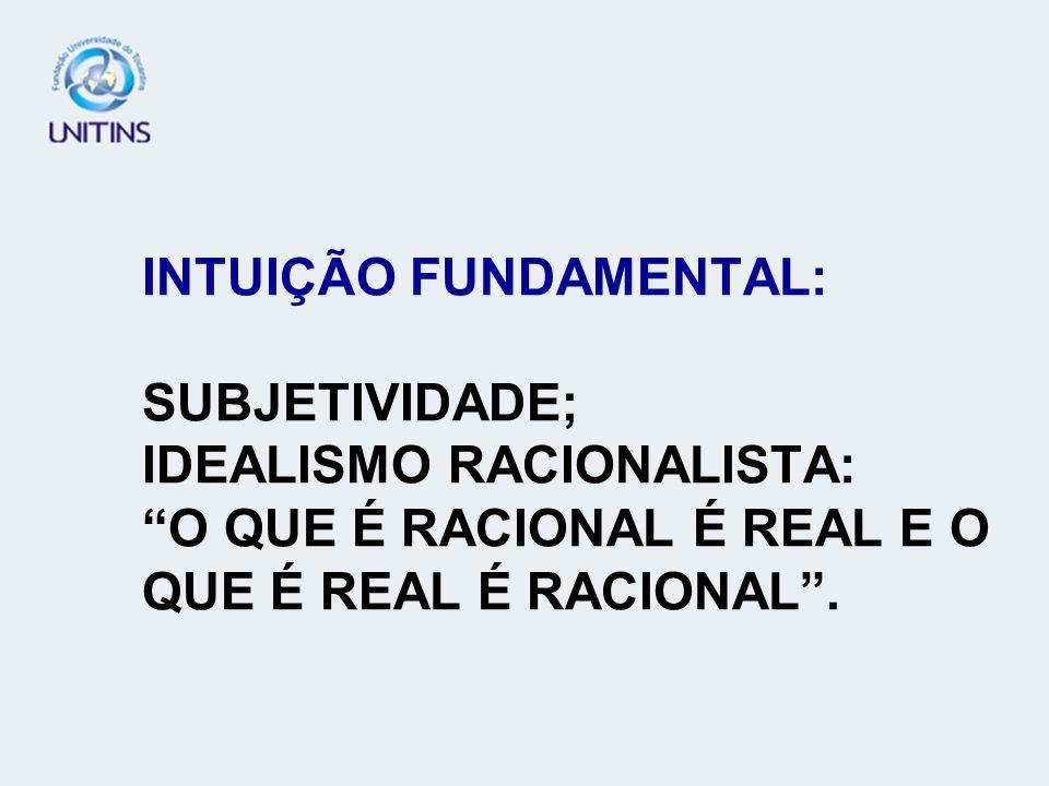 INTUIÇÃO FUNDAMENTAL: SUBJETIVIDADE; IDEALISMO RACIONALISTA: O QUE É RACIONAL É REAL E O QUE É REAL É RACIONAL .