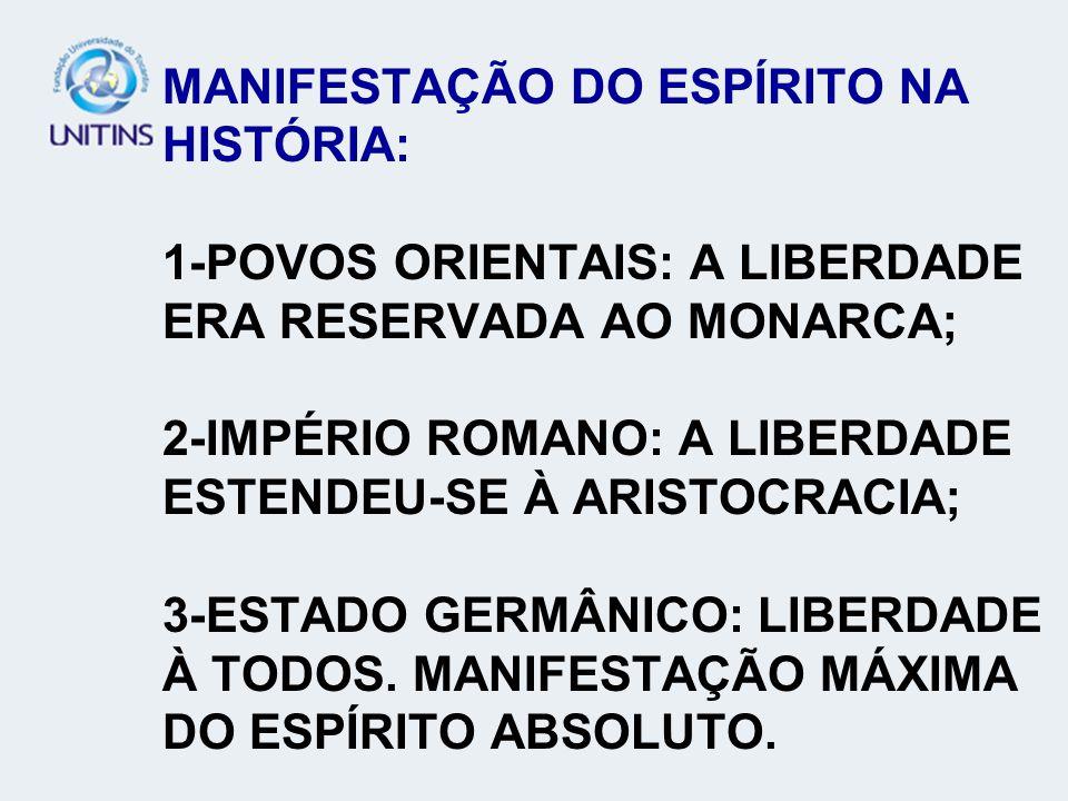 MANIFESTAÇÃO DO ESPÍRITO NA HISTÓRIA: 1-POVOS ORIENTAIS: A LIBERDADE ERA RESERVADA AO MONARCA; 2-IMPÉRIO ROMANO: A LIBERDADE ESTENDEU-SE À ARISTOCRACIA; 3-ESTADO GERMÂNICO: LIBERDADE À TODOS.