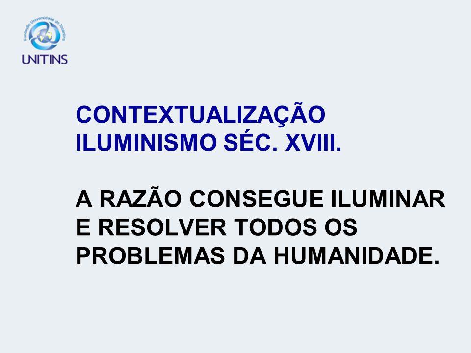 CONTEXTUALIZAÇÃO ILUMINISMO SÉC. XVIII