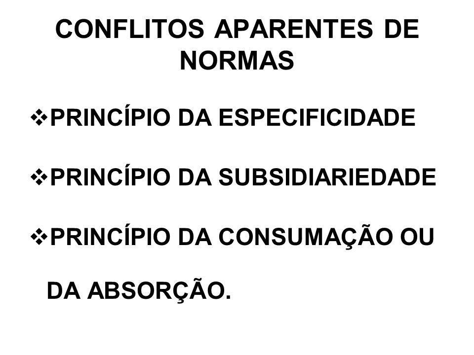 CONFLITOS APARENTES DE NORMAS